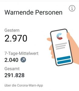 "Screenshot Corona-Warn-App: ""Warnende Personen. Gestern 2.970. 7-Tage-Mittelwert 2040. Gesamt 291828. über die Corona-Warn-App"